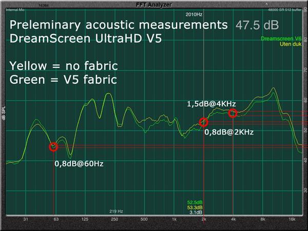 V5_measures